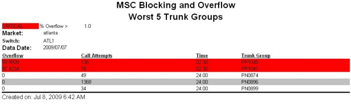 1247073068msc_blocking.jpg